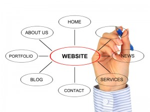 Houston Website Copywriting Service
