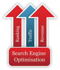 Tips on Effective Search Engine Optimization